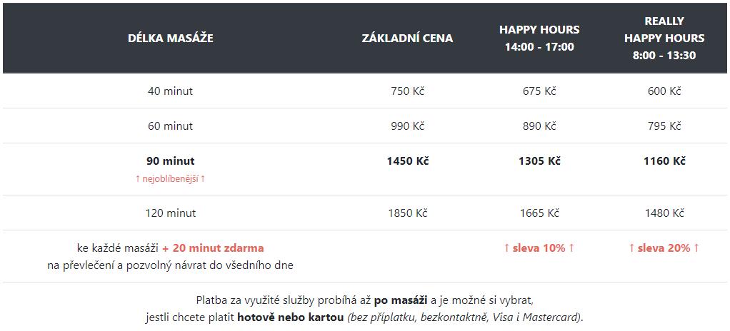 Ceník masáží chcirelaxovat.cz